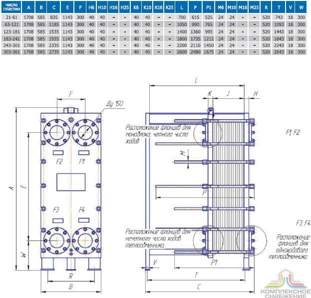 Пластинчатый теплообменник Теплохит ТИ 84 Оренбург Пластины теплообменника Tranter GC-054 N Салават